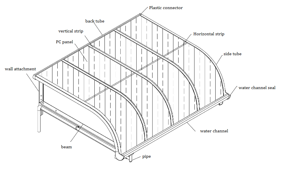 Awning Patio Cover chart